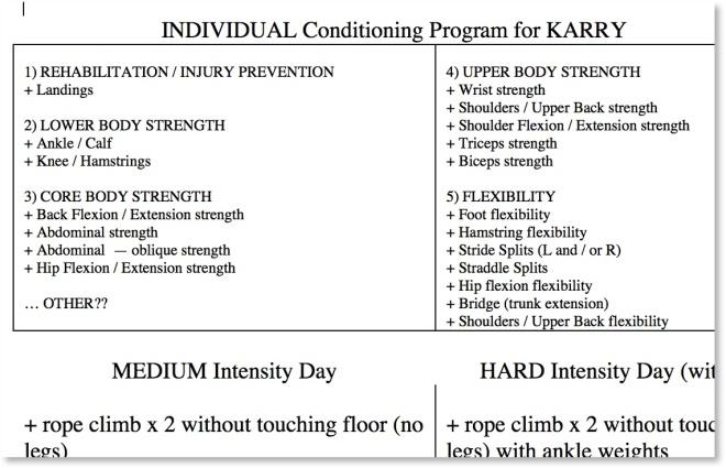 specific conditioning program