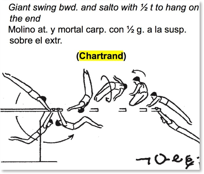 Chartrand