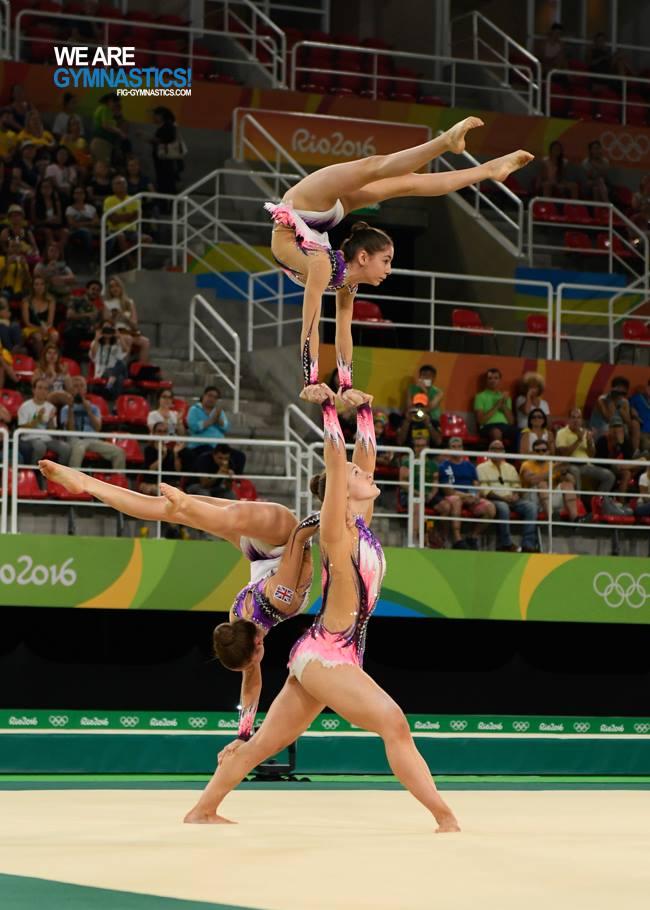 Brit Acrobats
